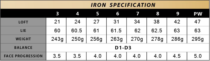 itobori_muscle_under_cooper_iron_set_spec